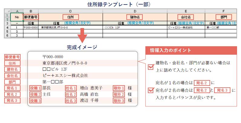 510 12面 富士通 oasysシリーズ用 ラベルラボ